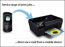 Illustration depicting process of HP ePrint mobile printing