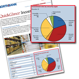 Flyer with charts and images highlighted
